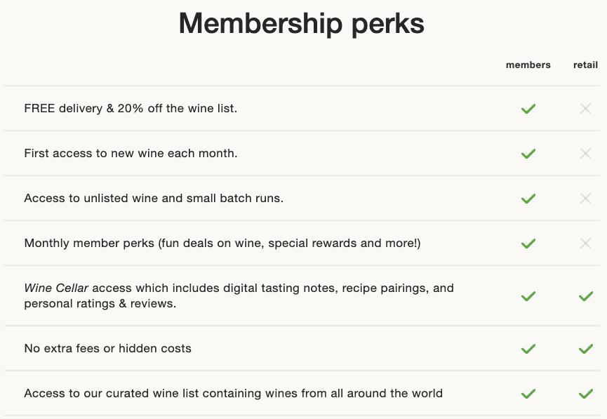 Wine Awesomeness Membership Perks