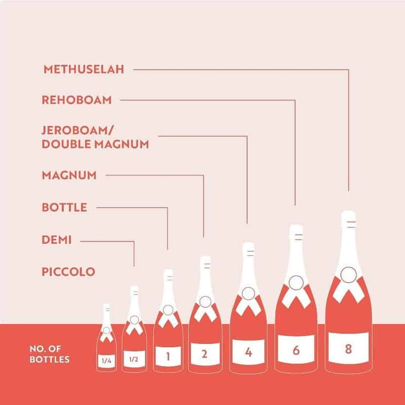 Wine Boottle Size 1