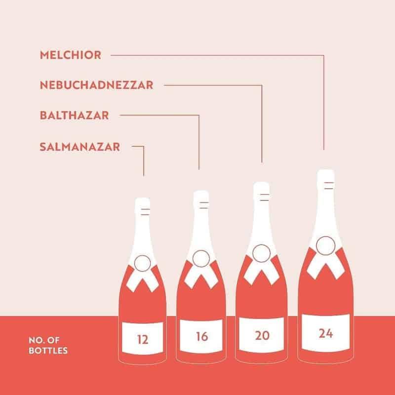 Wine Boottle Size 2
